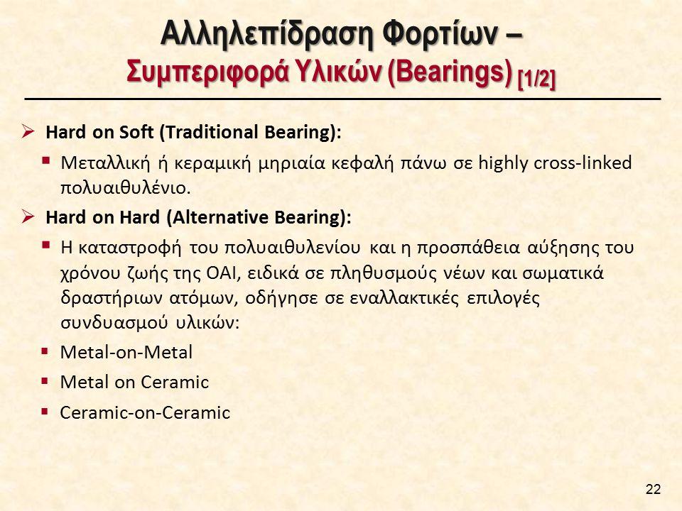 Αλληλεπίδραση Φορτίων – Συμπεριφορά Υλικών (Bearings) [2/2]